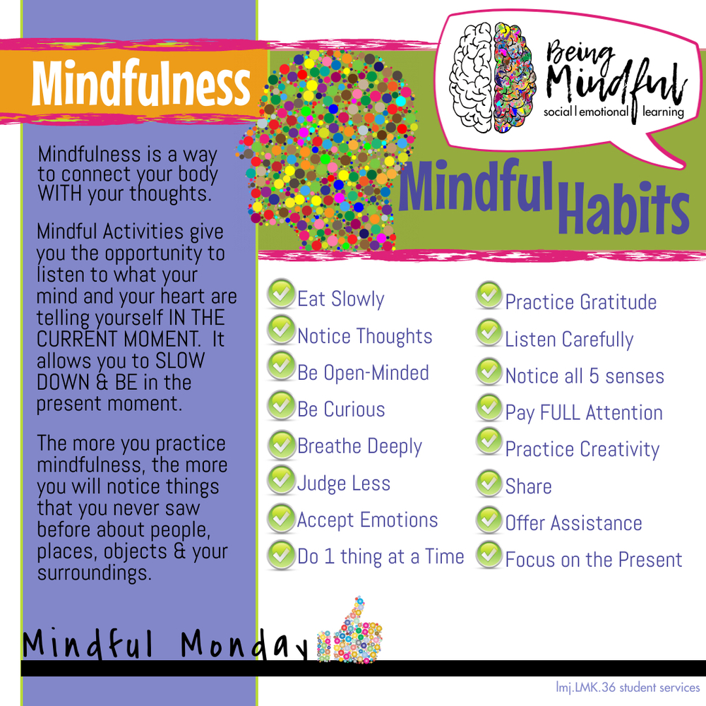 Mindful Monday #36 Creating Mindful Habits